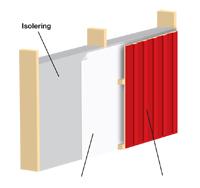 Bison vindskydd. byggduk vid isolering
